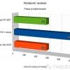 acer-w510-vs-samsung-smartpc-bateria-1