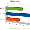 acer-w510-vs-samsung-smartpc-bateria-2