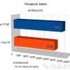 kiano-core-10-1-dual-3g-wykres-01