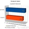 kiano-core-10-1-dual-3g-wykres-02