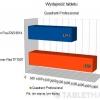 modecom-freetab-8014-wykresy-02