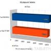 modecom-freetab-8014-wykresy-03
