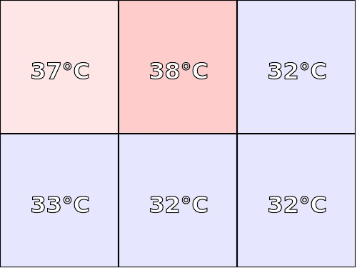 "Temperatura obudowy: spód Samsung Galaxy Tab S2 9,7"""
